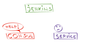 consul-checks-jenkins