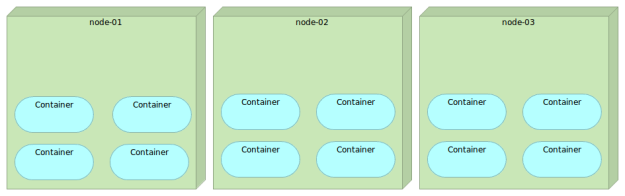 multi-node-docker